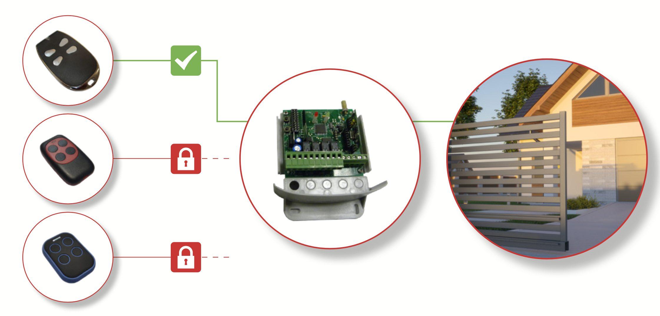 Sistema ARES Rolling Code Personalizzato